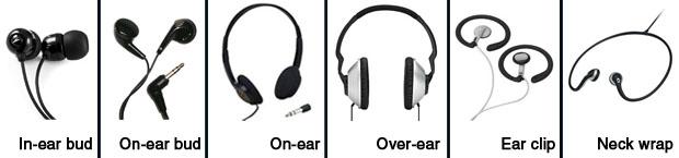 tipos de fones de ouvido