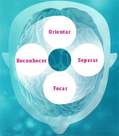 Oticon-Brainhearing-processo-cerebro espec
